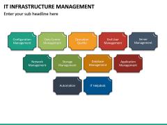 IT Infrastructure Management PPT Slide 36