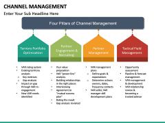 Channel Management PPT slide 23