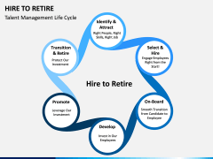 Hire to Retire PPT slide 5