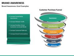 Brand Awareness PPT Slide 20