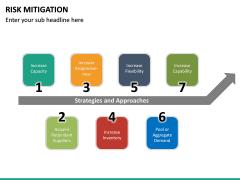 Risk Mitigation PPT Slide 25