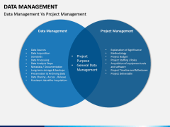 Data Management PPT slide 19