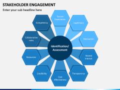Stakeholder Engagement PPT Slide 7