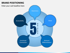 Brand Positioning PPT Slide 11