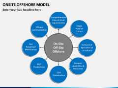 Onsite Offshore Model PPT Slide 9