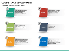 Competency Development PPT slide 30