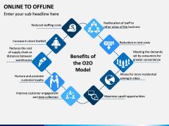 Online to Offline PPT slide 5