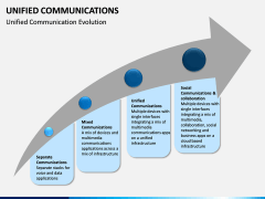 Unified Communications PPT Slide 6