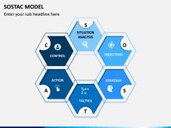 SOSTAC Model PPT Slide 3