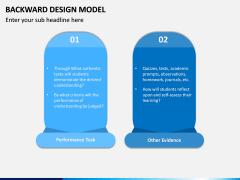 Backward Design Model PPT Slide 11