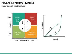 Probability Impact Matrix PPT Slide 10