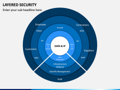Layered Security PPT slide 7
