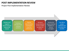Post Implementation Review PPT Slide 25
