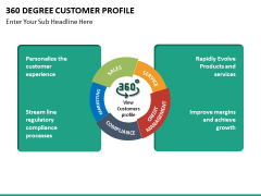 360 degree customer profile PPT slide 11