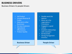 Business Drivers PPT Slide 16