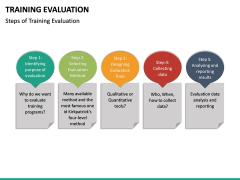 Training Evaluation PPT Slide 20