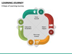 Learning Journey PPT Slide 16