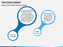 Two-Sided Market PPT Slide 7