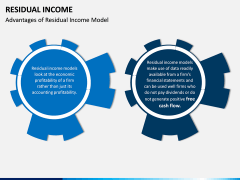 Residual Income PPT Slide 12
