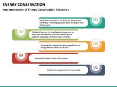 Energy Conservation PPT Slide 15