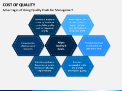 Cost of Quality PPT Slide 12