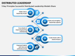 Distributed Leadership PPT Slide 10