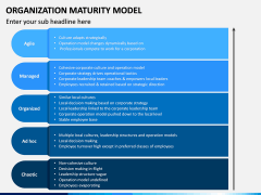 Organization Maturity Model PPT Slide 12