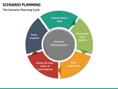 Scenario Planning PPT slide 21