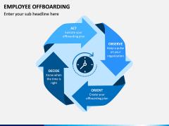 Employee Offboarding PPT Slide 2