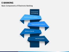 E-Banking PPT Slide 8