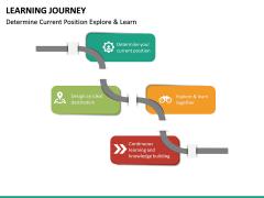 Learning Journey PPT Slide 25
