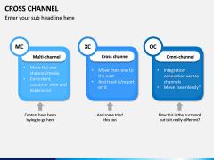 Cross Channel PPT Slide 7