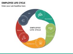 Employee Life Cycle PPT Slide 28
