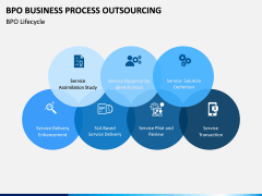 Business Process Outsourcing (BPO) PPT Slide 9