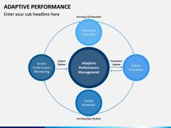 Adaptive Performance PPT Slide 6