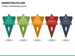 Marketing Pillars PPT Slide 29