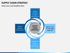 Supply Chain Strategy PPT Slide 12