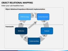 Object Relational Mapping PPT slide 3