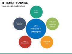 Retirement Planning PPT Slide 28