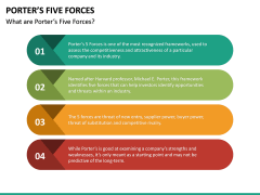 Porter's 5 Forces PPT Slide 17