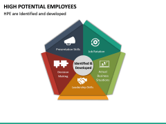 High Potential Employees PPT Slide 22