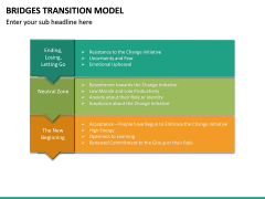 Bridges Transition Model PPT Slide 24
