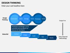 Design Thinking PPT Slide 25