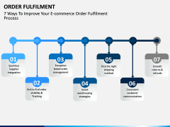 Order Fulfilment PPT Slide 13