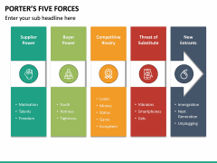 Porter's 5 Forces PPT Slide 15