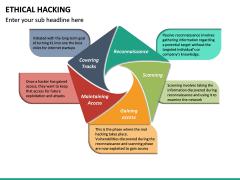 Ethical Hacking PPT Slide 21