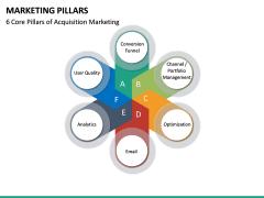 Marketing Pillars PPT Slide 21