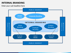 Internal Branding PPT Slide 7