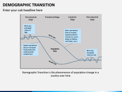 Demographic Transition PPT Slide 10