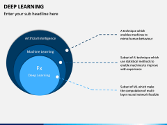 Deep Learning PPT Slide 11